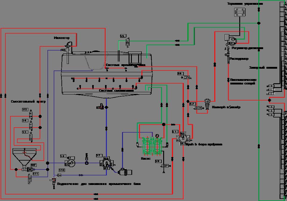 Схема циркуляции жидкости в опрыскивателе